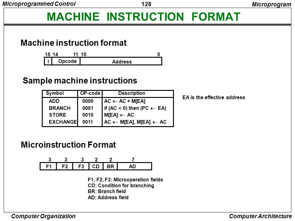 MACHINE INSTRUCTION FORMAT