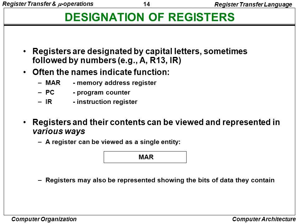 DESIGNATION OF REGISTERS