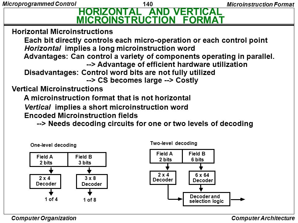 HORIZONTAL AND VERTICAL MICROINSTRUCTION FORMAT