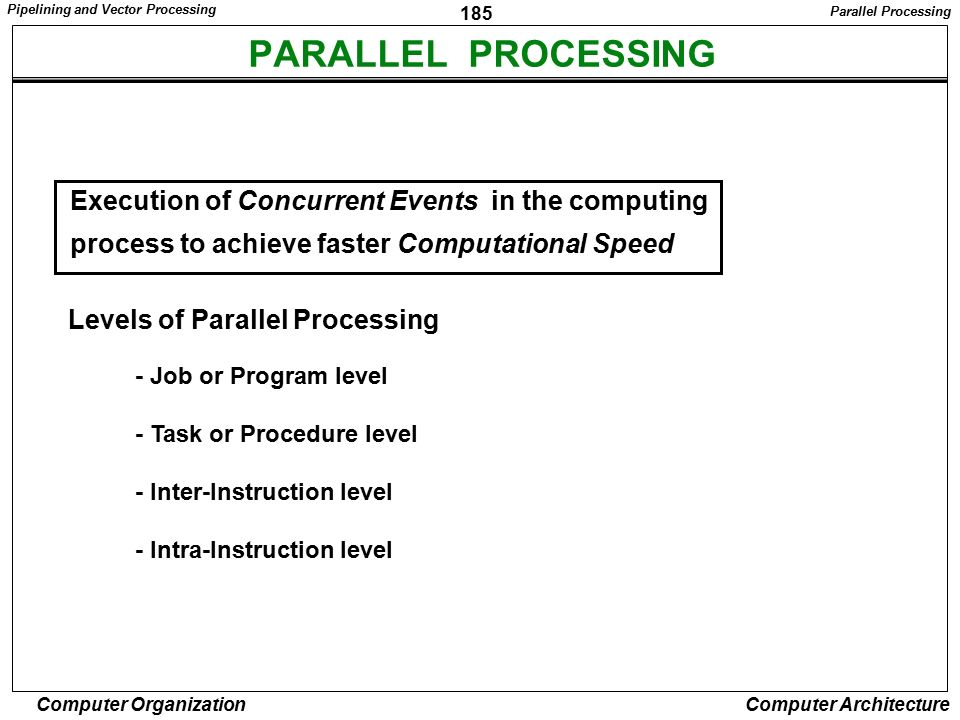 PARALLEL PROCESSING Execution of Concurrent Events in the computing