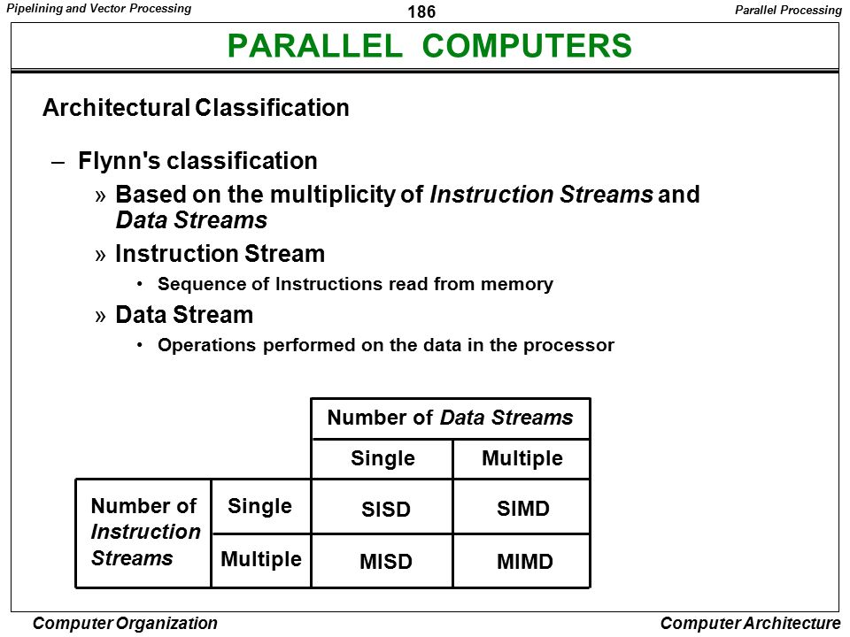PARALLEL COMPUTERS Architectural Classification Flynn s classification