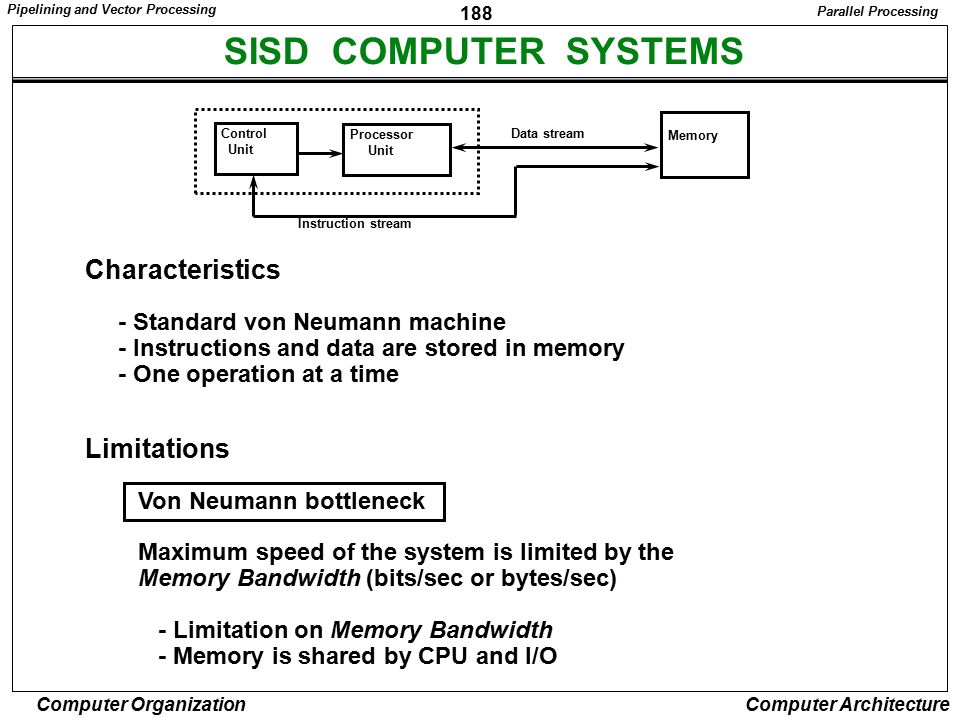 SISD COMPUTER SYSTEMS Characteristics Limitations
