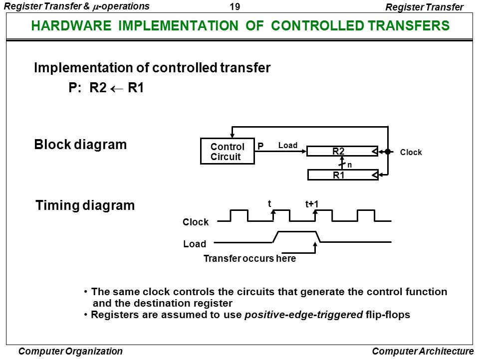HARDWARE IMPLEMENTATION OF CONTROLLED TRANSFERS