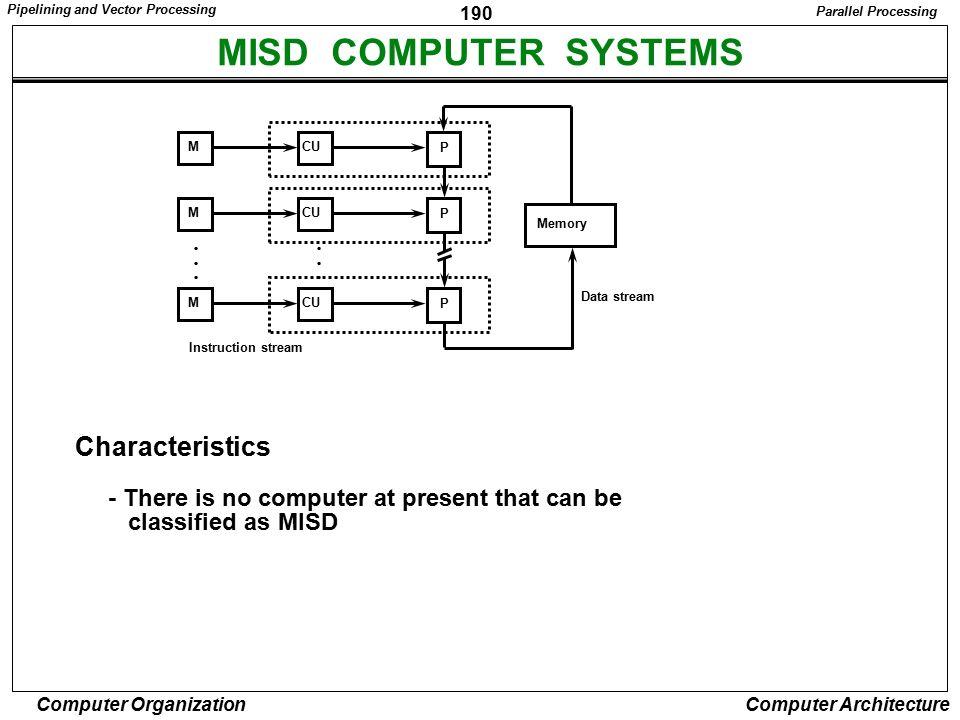 MISD COMPUTER SYSTEMS Characteristics
