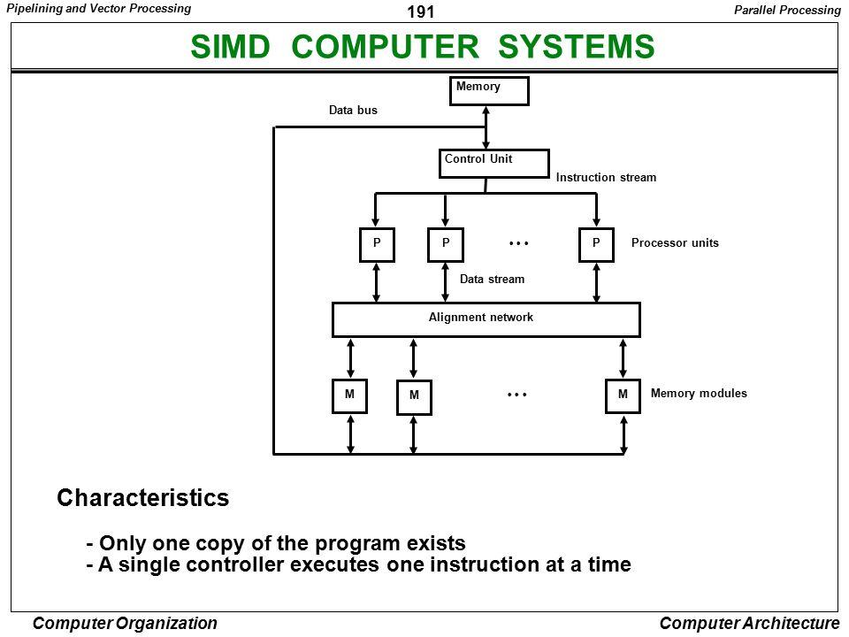SIMD COMPUTER SYSTEMS Characteristics