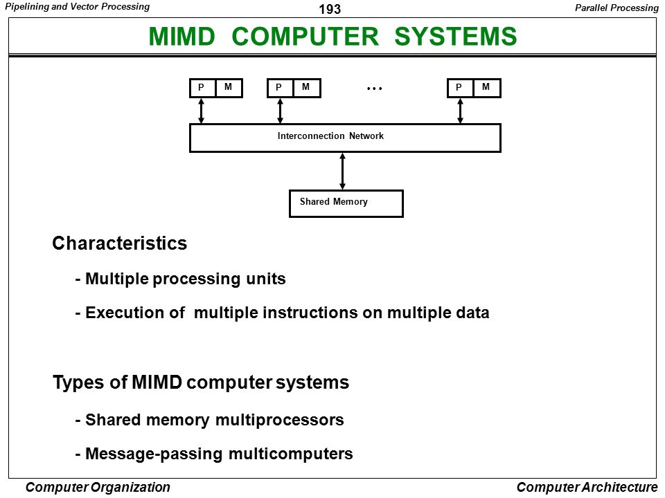 MIMD COMPUTER SYSTEMS Characteristics Types of MIMD computer systems