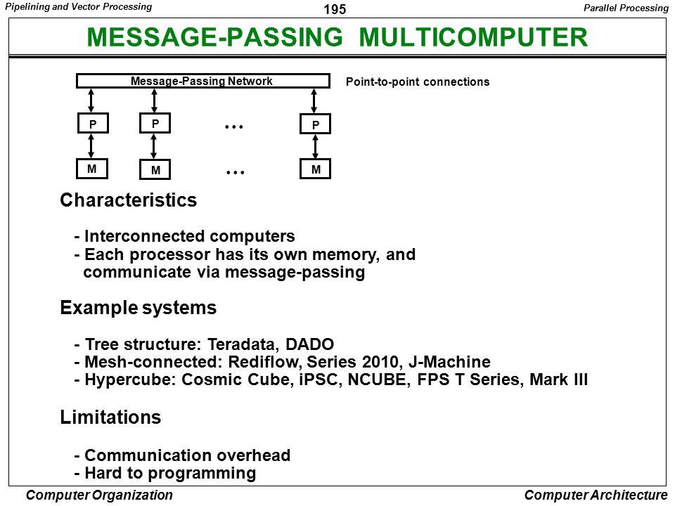 MESSAGE-PASSING MULTICOMPUTER