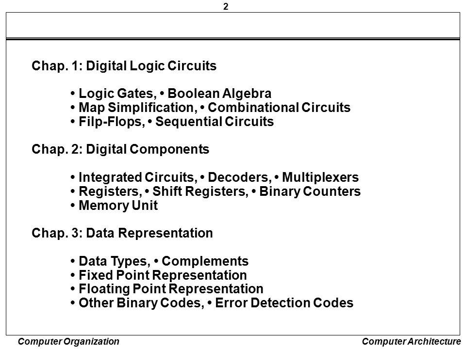 Chap. 1: Digital Logic Circuits
