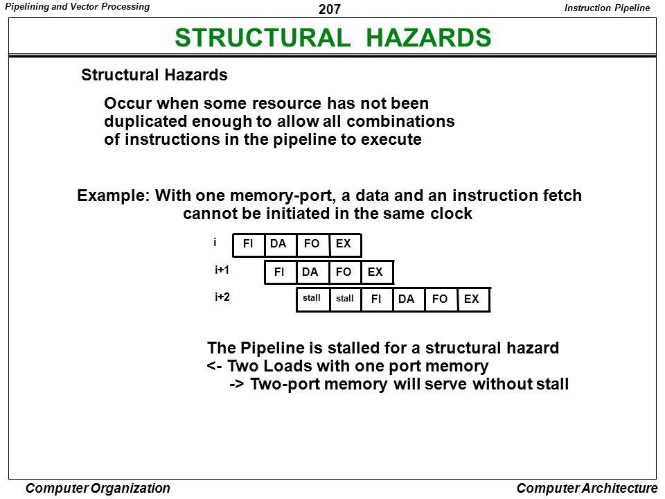 STRUCTURAL HAZARDS Structural Hazards