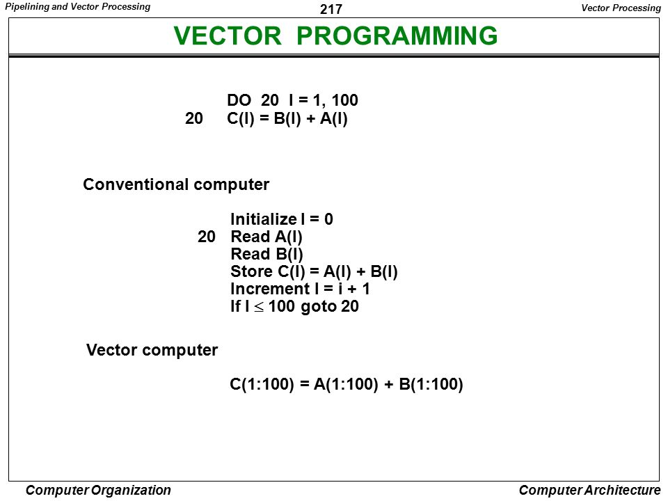 VECTOR PROGRAMMING DO 20 I = 1, 100 20 C(I) = B(I) + A(I)