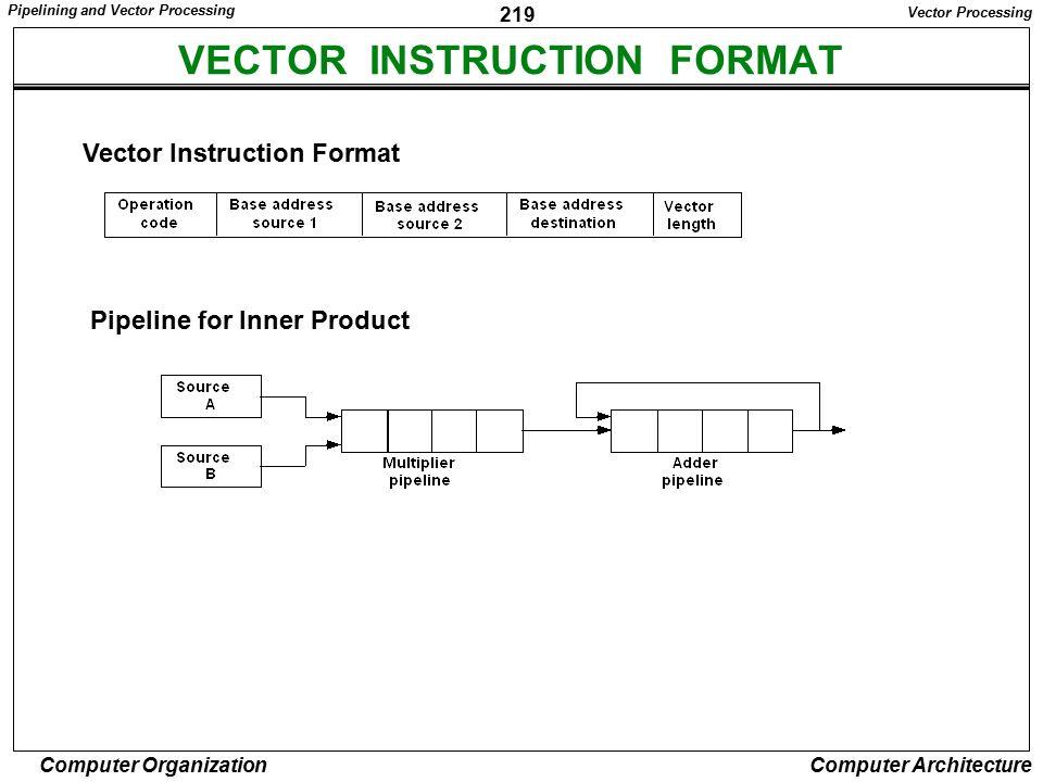 VECTOR INSTRUCTION FORMAT