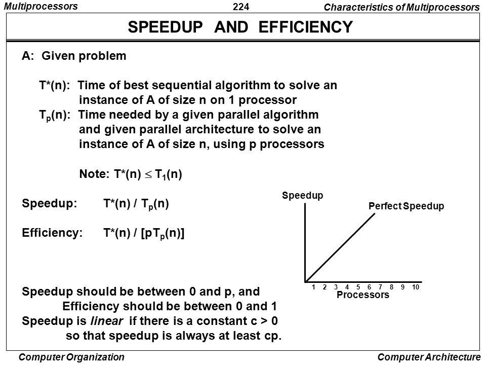 SPEEDUP AND EFFICIENCY