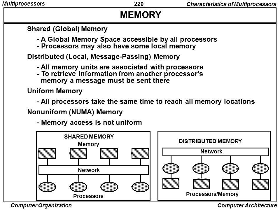 Characteristics of Multiprocessors