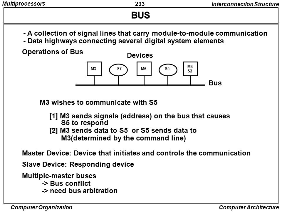 Multiprocessors Interconnection Structure. BUS. - A collection of signal lines that carry module-to-module communication.
