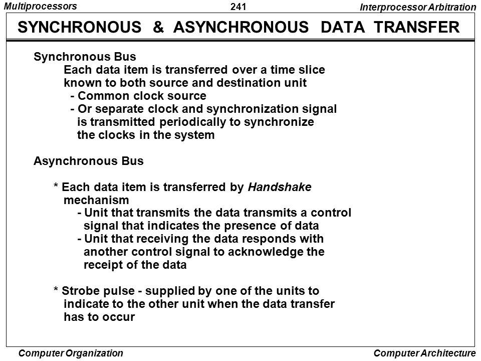 SYNCHRONOUS & ASYNCHRONOUS DATA TRANSFER