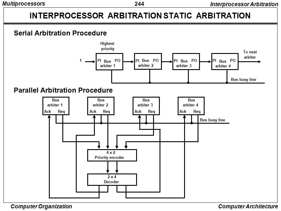 INTERPROCESSOR ARBITRATION STATIC ARBITRATION