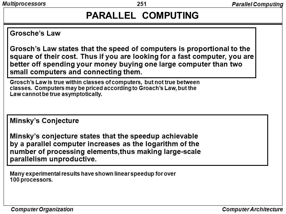 PARALLEL COMPUTING Grosche's Law