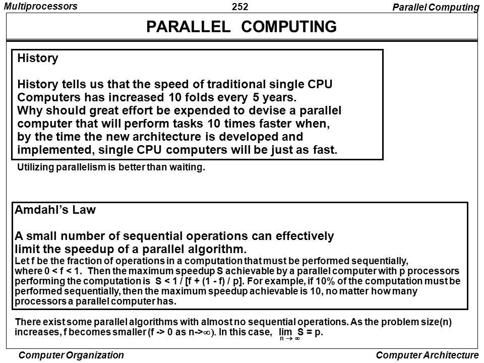 PARALLEL COMPUTING History