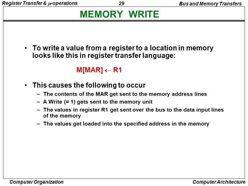Register Transfer & -operations