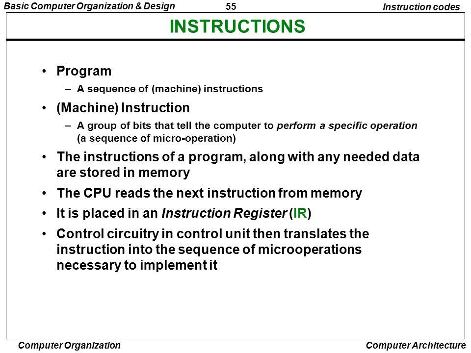 INSTRUCTIONS Program (Machine) Instruction