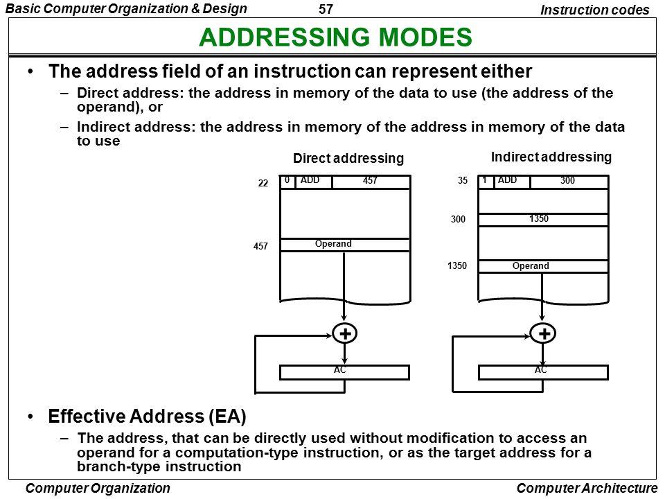 Basic Computer Organization & Design