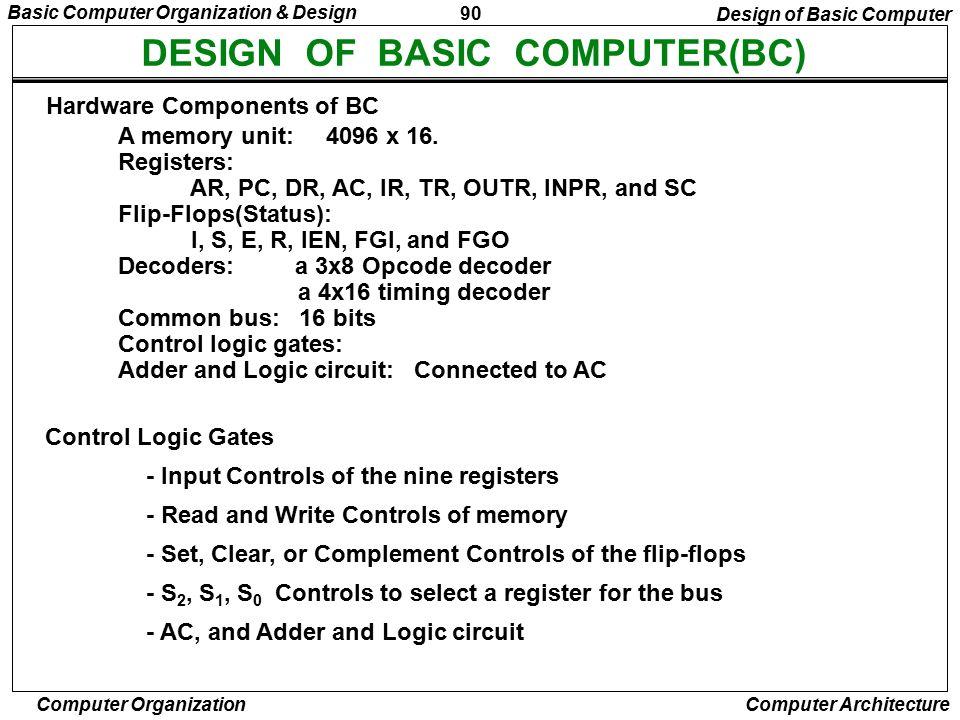 DESIGN OF BASIC COMPUTER(BC)