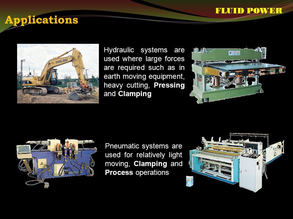 Applications FLUID POWER