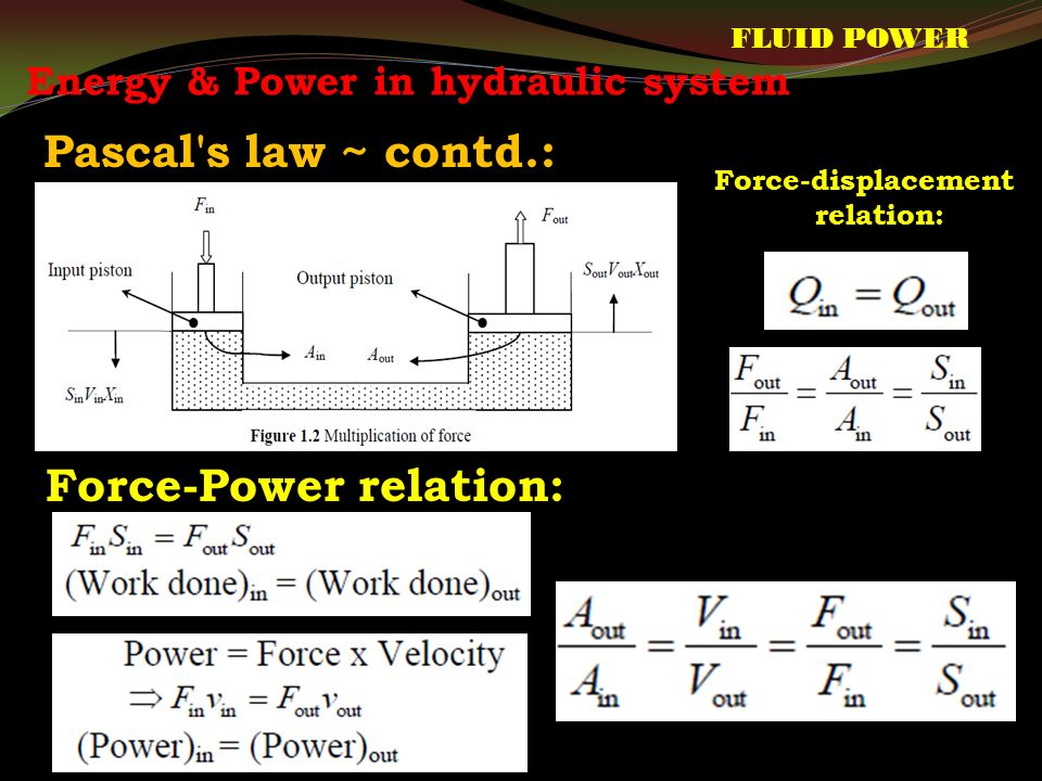 Energy & Power in hydraulic system