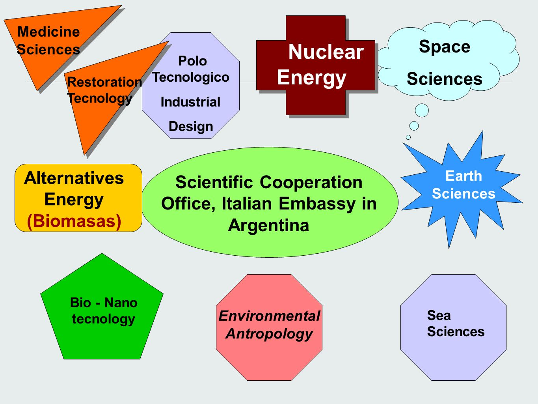 Nuclear Energy Space Sciences Alternatives Energy (Biomasas)