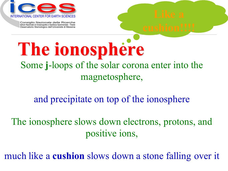 The ionosphere Like a cushion!!!!