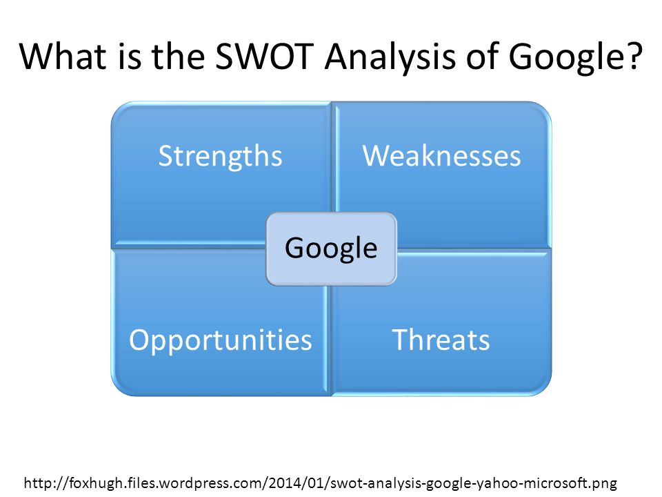 google case study swot analysis Google case study no description  google online marketing challenge - pest analysis - porter's 5 forces-swot analysis-problem - solutions and recommendation-future.