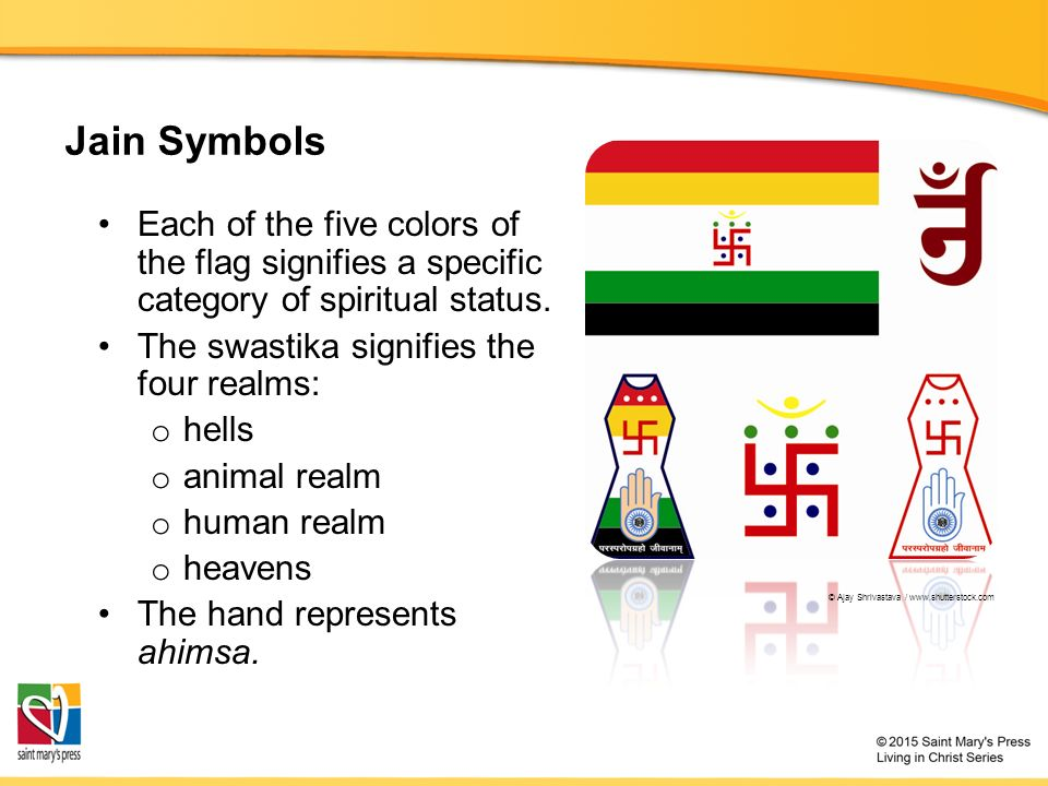 Jainism Symbols And Their Meanings