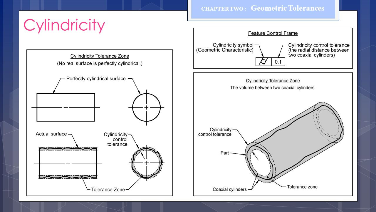 Chapter two geometric tolerances ppt video online download 18 chapter biocorpaavc