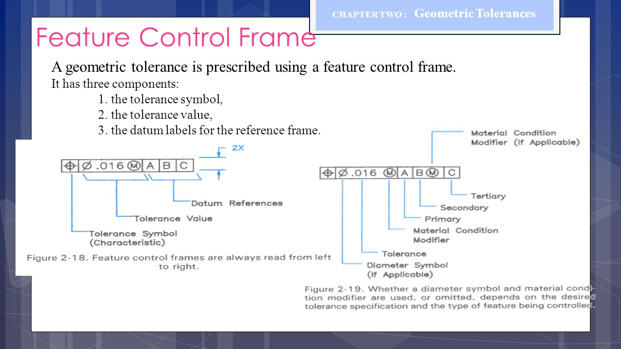 Chapter two geometric tolerances ppt video online download chapter two geometric tolerances biocorpaavc