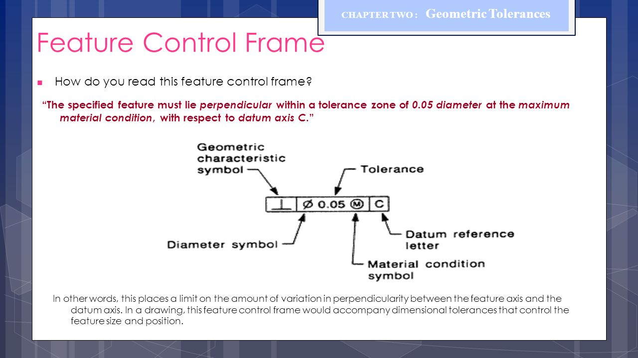 Feature Control Frame Symbols - Page 7 - Frame Design & Reviews ✓