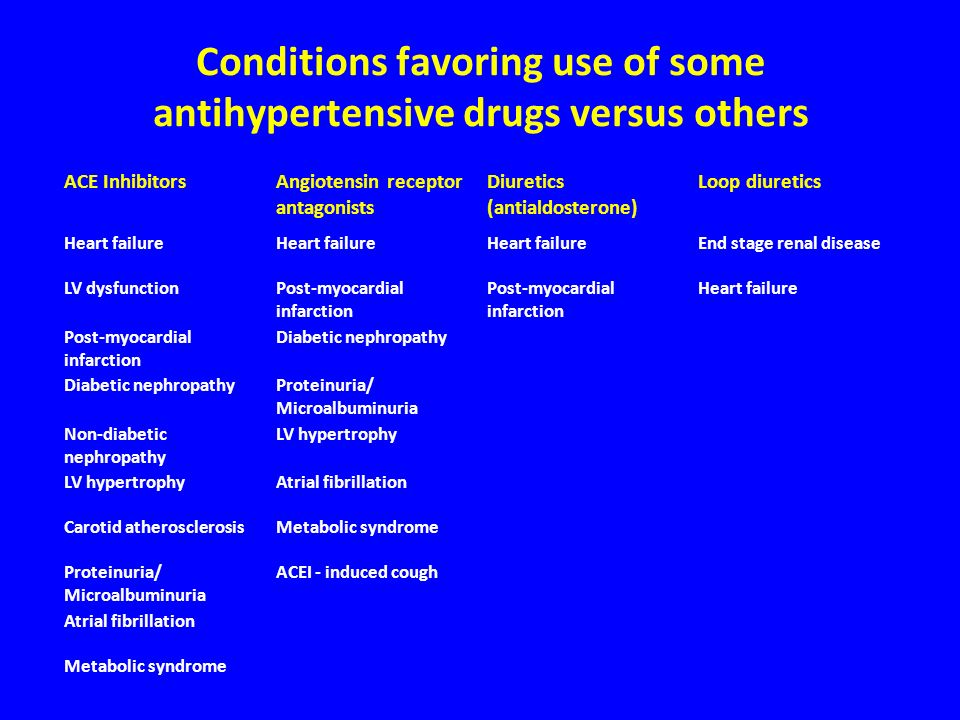 Conditions favoring use of some antihypertensive drugs versus others