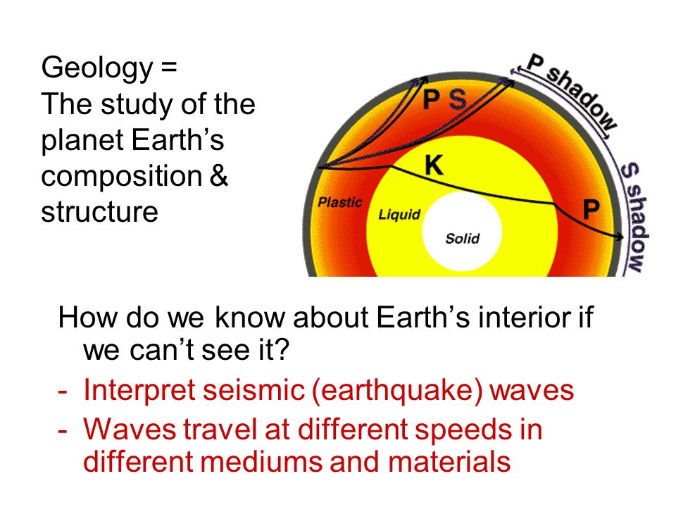 geology earths interior Earth's interior structure page 5 of 22 lang, kr, unsolved mysteries of us geological survey, this dynamic earth – the story of plate tectonics, usgs map.