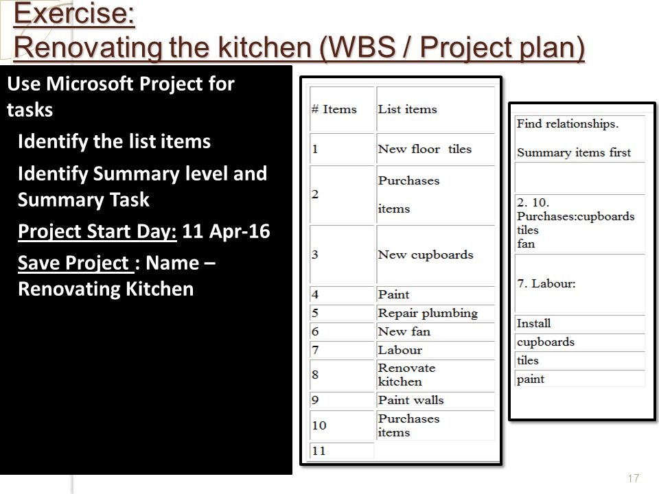 Project Planning Using Microsoft Project Ppt Download