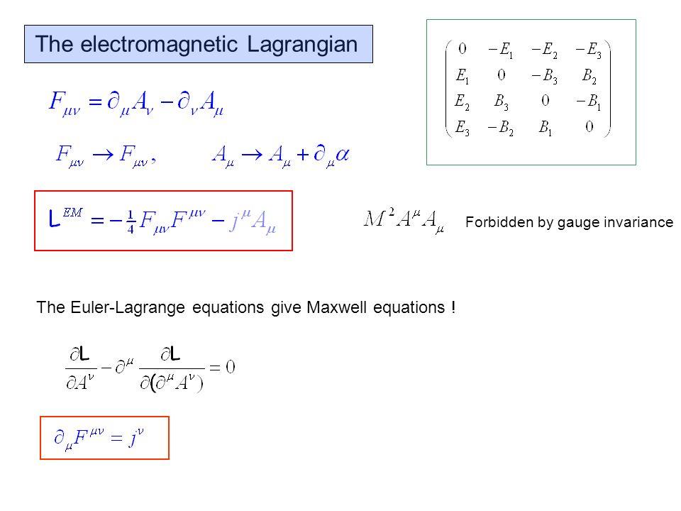 Lagrangian formulation of the Klein Gordon equation - ppt ...