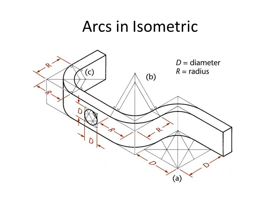 chapter 14 axonometric projection