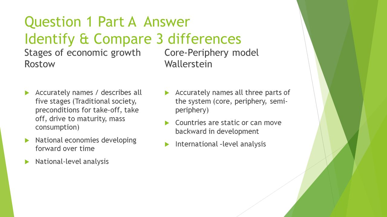 Question 1 Part A Answer Identify & Compare 3 differences