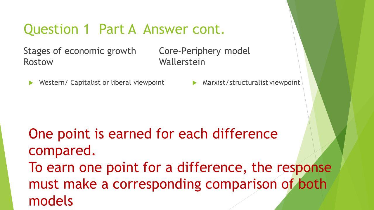 Question 1 Part A Answer cont.