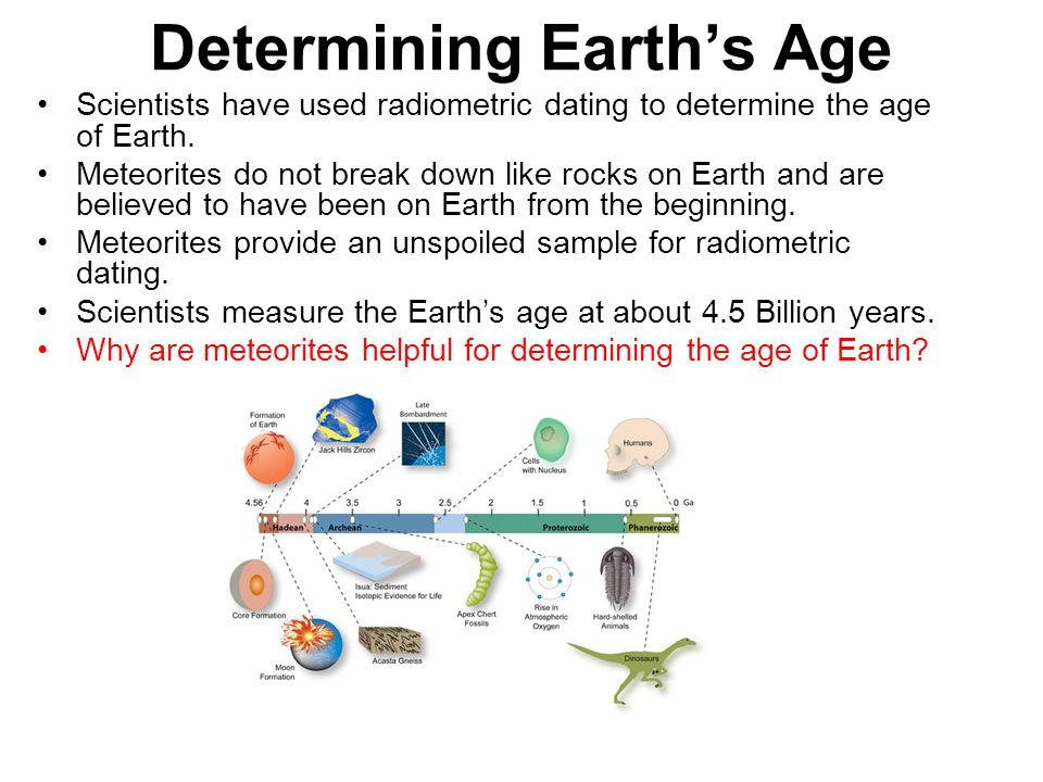 How old is earth based on radiometric dating