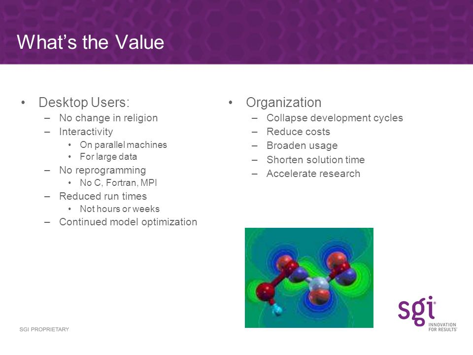 What's the Value Desktop Users: Organization No change in religion