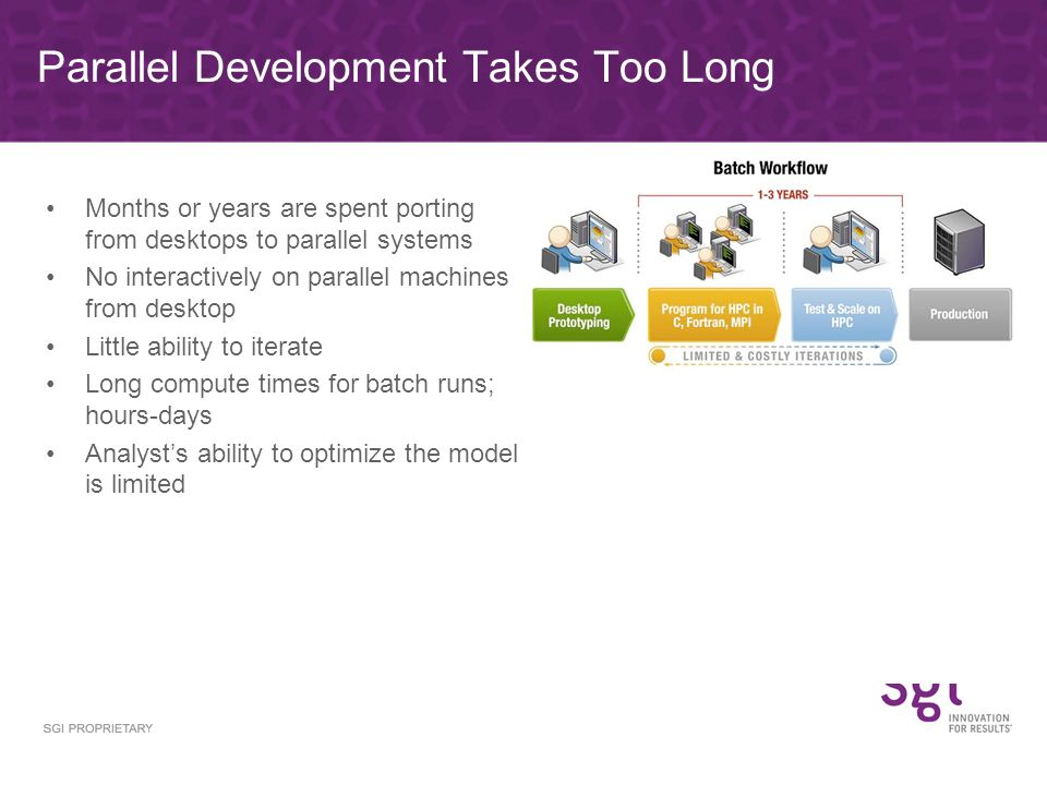 Parallel Development Takes Too Long