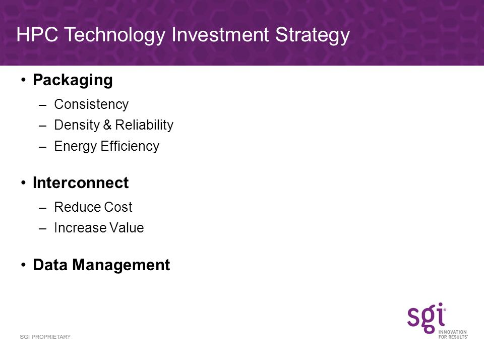 HPC Technology Investment Strategy