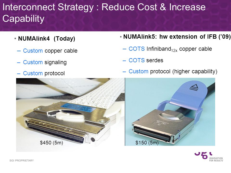 Interconnect Strategy : Reduce Cost & Increase Capability