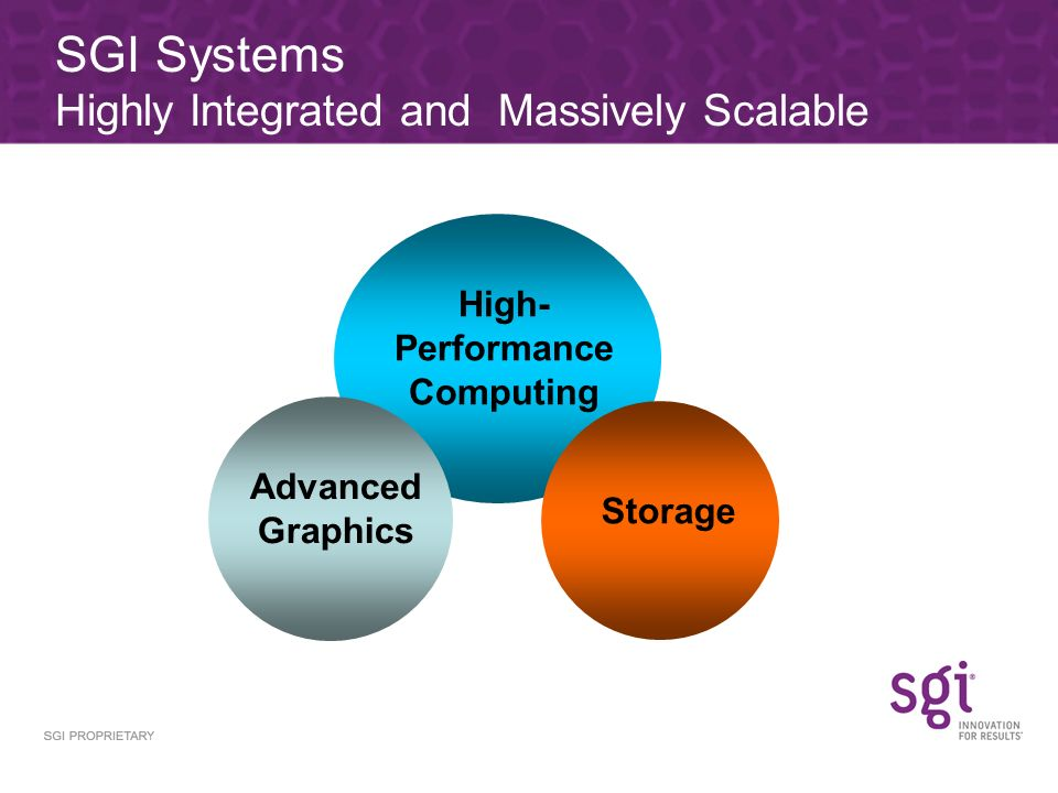 SGI Systems Highly Integrated and Massively Scalable