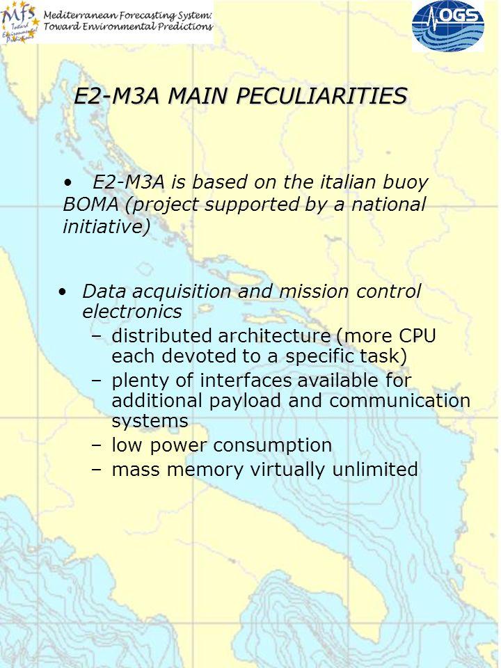 E2-M3A MAIN PECULIARITIES