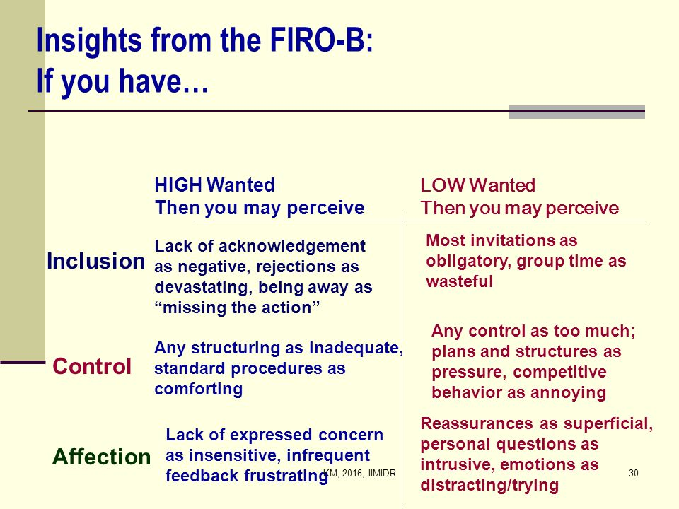 """firo b This leads to three difficulties: • sometimes the same item content is repeated for each set of responses (for example, firo-b items 14 and 26, """"i am easily led by people"""")."""